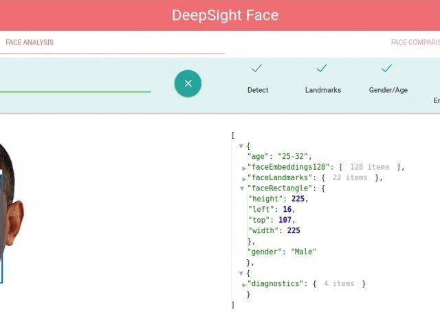 Deepsight Face Detection