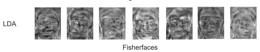 fishcer faces